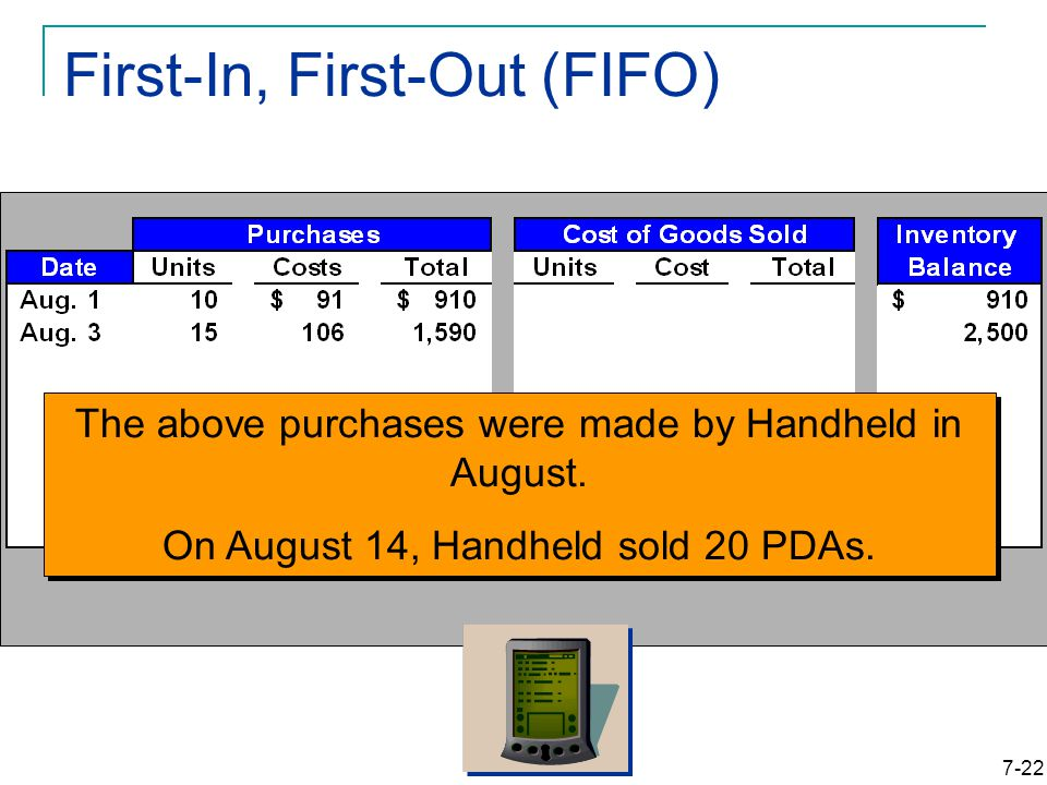 7-22 First-In, First-Out (FIFO) The above purchases were made by Handheld in August.