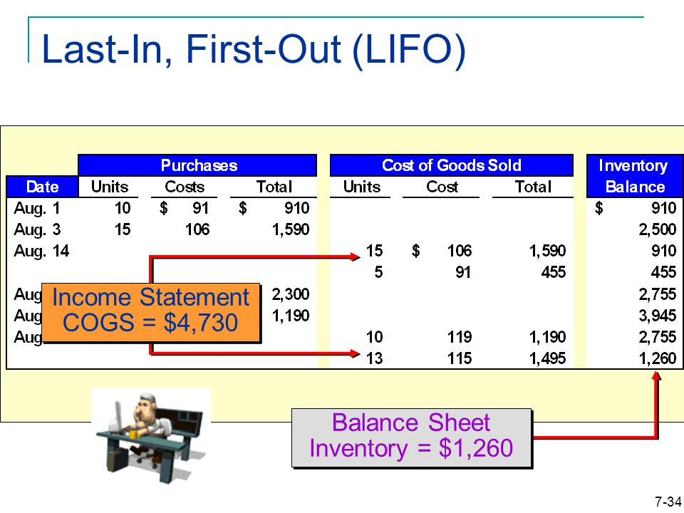 7-34 Last-In, First-Out (LIFO) Balance Sheet Inventory = $1,260 Income Statement COGS = $4,730