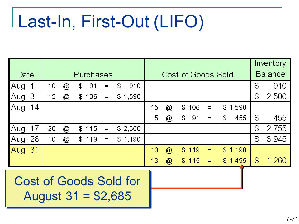 7-71 Last-In, First-Out (LIFO) Cost of Goods Sold for August 31 = $2,685
