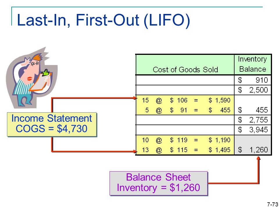 7-73 Last-In, First-Out (LIFO) Balance Sheet Inventory = $1,260 Income Statement COGS = $4,730
