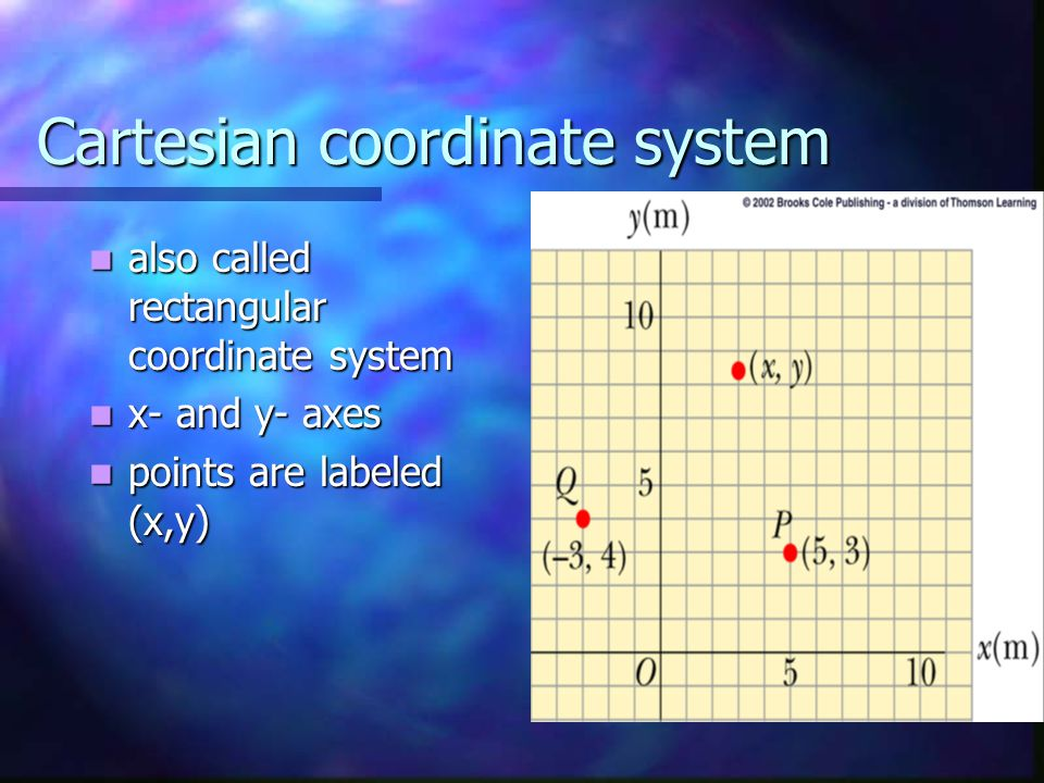 Cartesian coordinate system also called rectangular coordinate system also called rectangular coordinate system x- and y- axes x- and y- axes points are labeled (x,y) points are labeled (x,y)