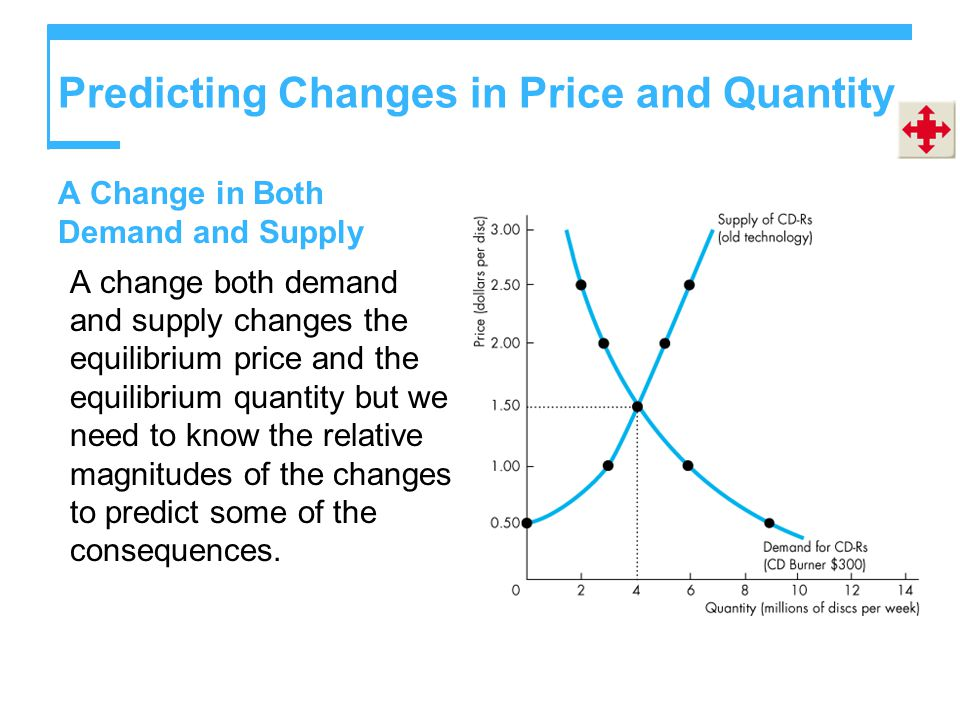 Predicting Changes in Price and Quantity A Change in Both Demand and Supply A change both demand and supply changes the equilibrium price and the equilibrium quantity but we need to know the relative magnitudes of the changes to predict some of the consequences.