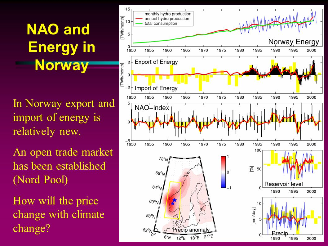 NAO and Energy in Norway In Norway export and import of energy is relatively new.