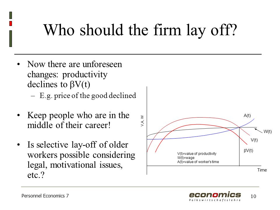 Personnel Economics 7 10 Who should the firm lay off.