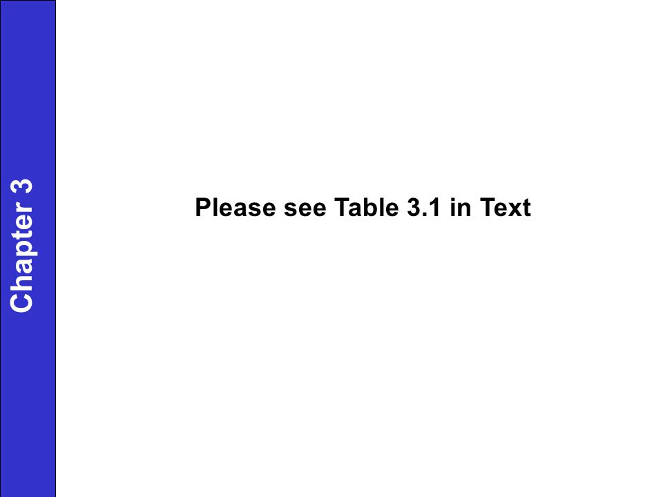 Please see Table 3.1 in Text Chapter 3