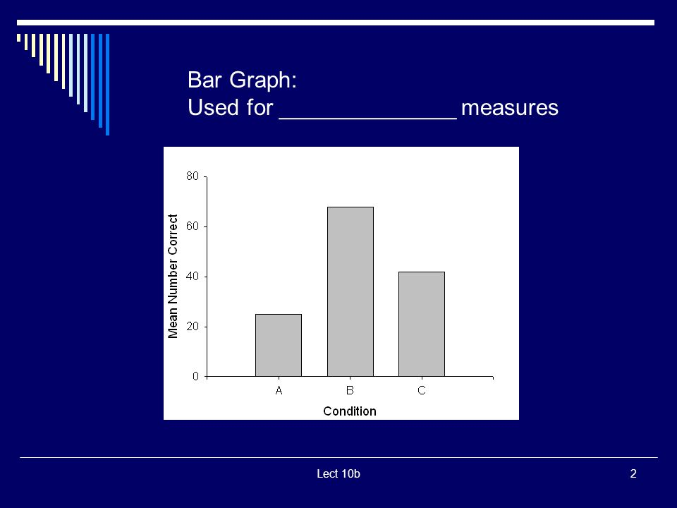 Lect 10b2 Bar Graph: Used for ______________ measures