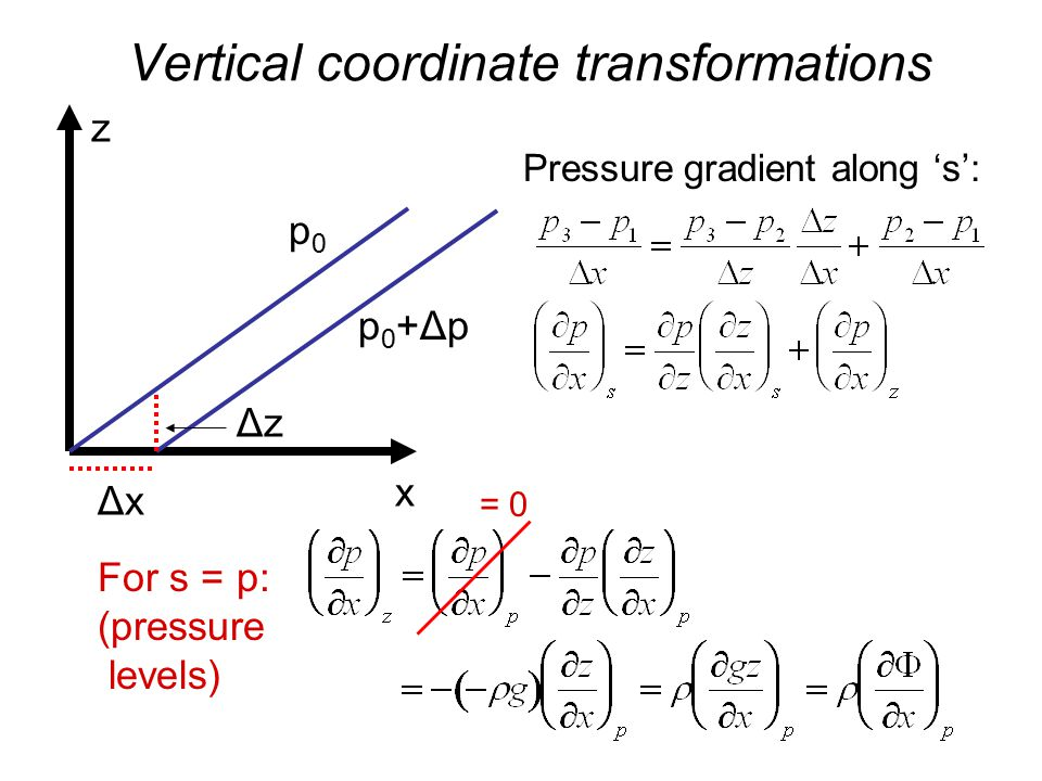 Vertical coordinate transformations x z p0p0 p0+Δpp0+Δp ΔzΔz ΔxΔx Pressure gradient along 's': For s = p: (pressure levels) = 0
