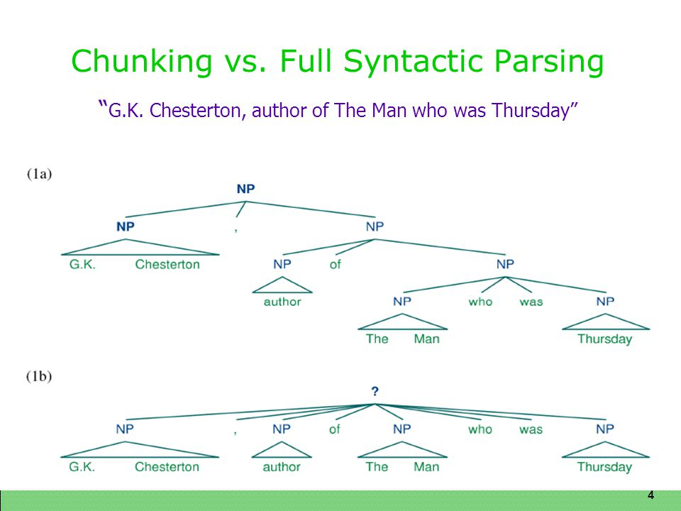 4 Chunking vs. Full Syntactic Parsing G.K. Chesterton, author of The Man who was Thursday