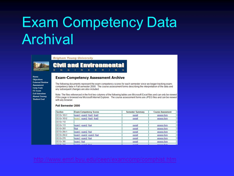 Exam Competency Data Archival