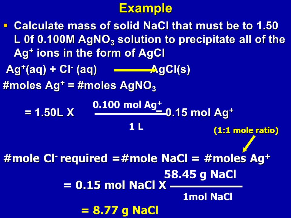 Example  Calculate mass of solid NaCl that must be to 1.50 L 0f 0.100M AgNO 3 solution to precipitate all of the Ag + ions in the form of AgCl Ag + (aq) + Cl - (aq) AgCl(s) Ag + (aq) + Cl - (aq) AgCl(s) #moles Ag + = #moles AgNO 3 = 1.50L X = 0.15 mol Ag + = 1.50L X = 0.15 mol Ag + 1 L mol Ag + #mole Cl - required =#mole NaCl = #moles Ag + (1:1 mole ratio) 0.15 mol NaCl X = 0.15 mol NaCl X 1mol NaCl g NaCl = 8.77 g NaCl