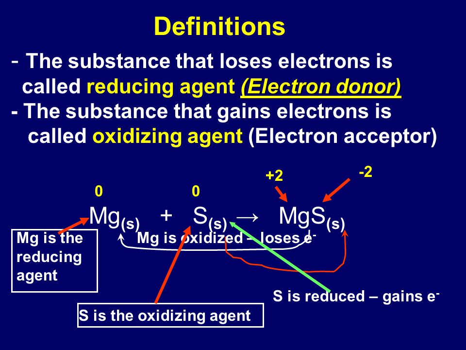 Definitions - The substance that loses electrons is (Electron donor) called reducing agent (Electron donor) - The substance that gains electrons is called oxidizing agent (Electron acceptor) Mg (s) + S (s) → MgS (s) Mg is oxidized – loses e - S is reduced – gains e - Mg is the reducing agent S is the oxidizing agent