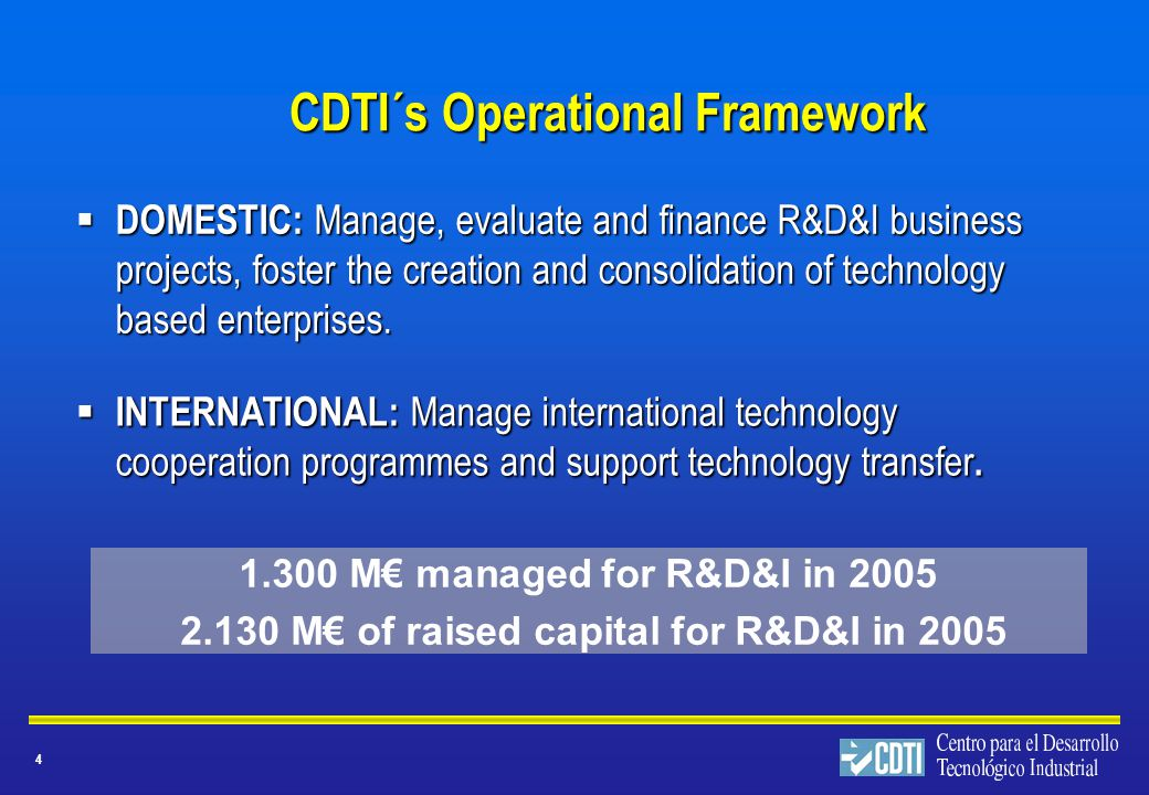 4 CDTI´s Operational Framework  INTERNATIONAL: Manage international technology cooperation programmes and support technology transfer.