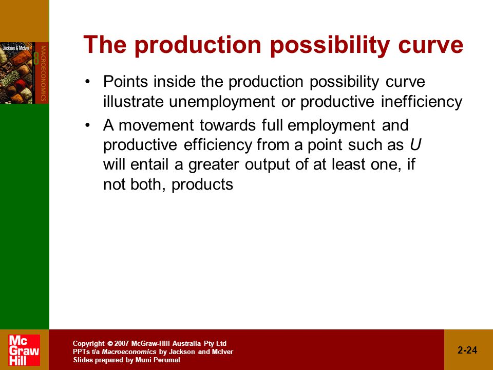 Copyright  2007 McGraw-Hill Australia Pty Ltd PPTs t/a Macroeconomics by Jackson and McIver Slides prepared by Muni Perumal 2-24 The production possibility curve Points inside the production possibility curve illustrate unemployment or productive inefficiency A movement towards full employment and productive efficiency from a point such as U will entail a greater output of at least one, if not both, products