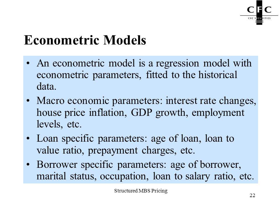 Econometric model of house prices