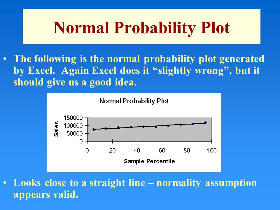 Normal Probability Plot The following is the normal probability plot generated by Excel.
