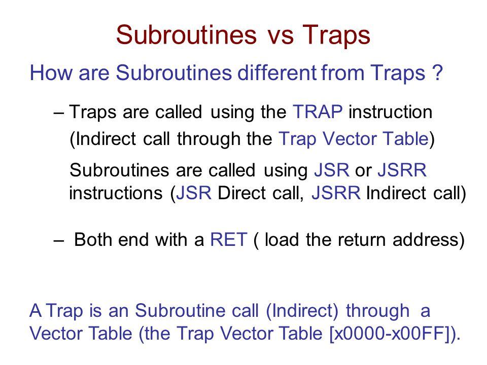 trap vector table