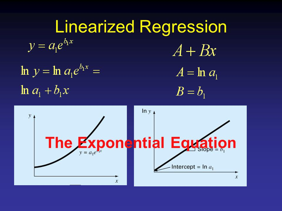 Linearized Regression The Exponential Equation