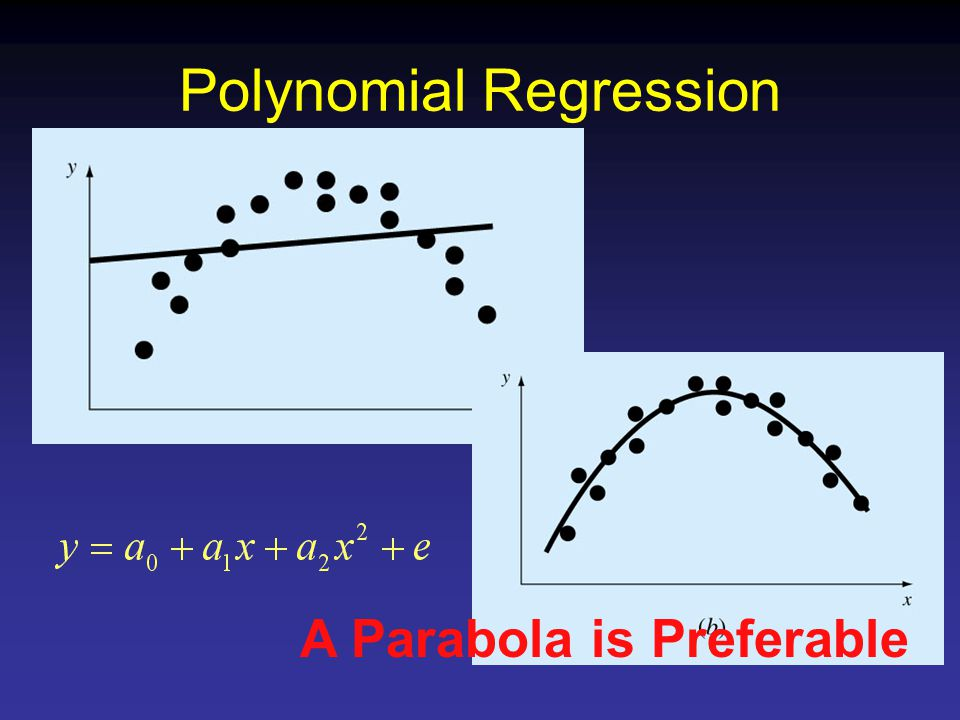 Polynomial Regression A Parabola is Preferable