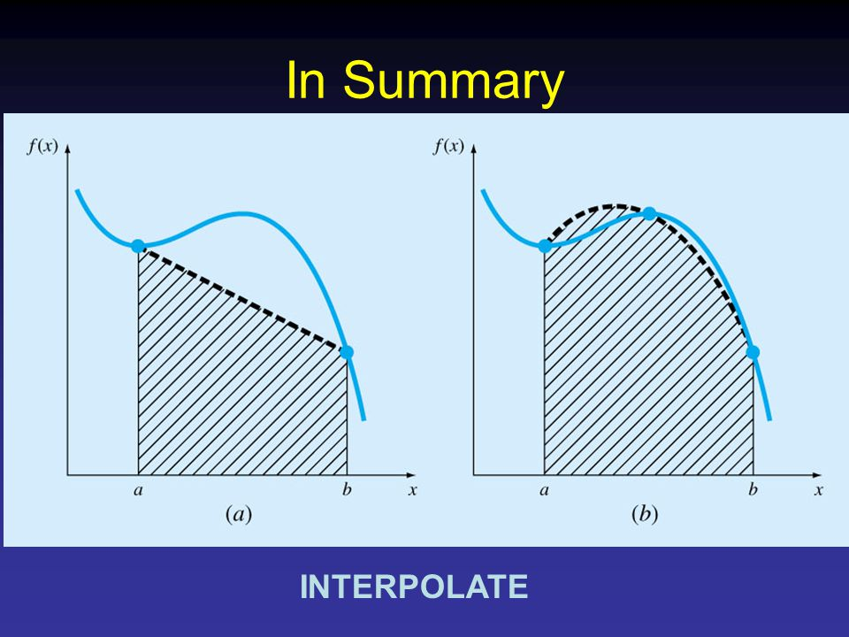 In Summary INTERPOLATE