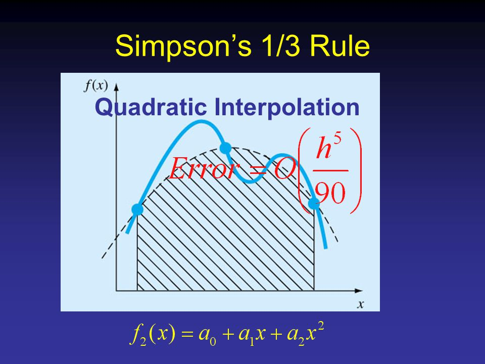 Simpson's 1/3 Rule Quadratic Interpolation