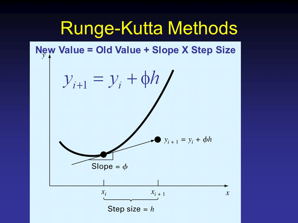 Runge-Kutta Methods New Value = Old Value + Slope X Step Size