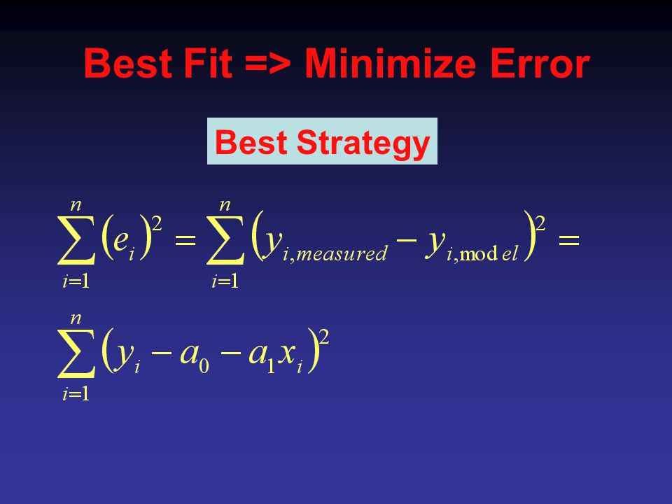 Best Fit => Minimize Error Best Strategy
