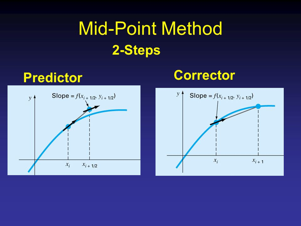 Mid-Point Method Predictor Corrector 2-Steps