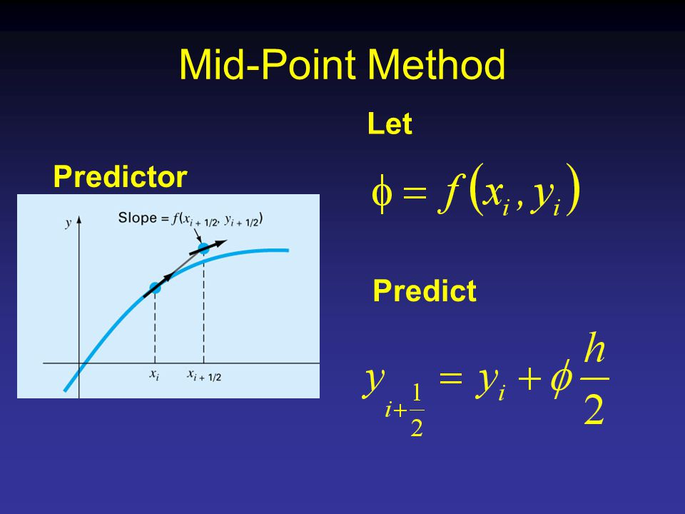 Mid-Point Method Predictor Predict Let