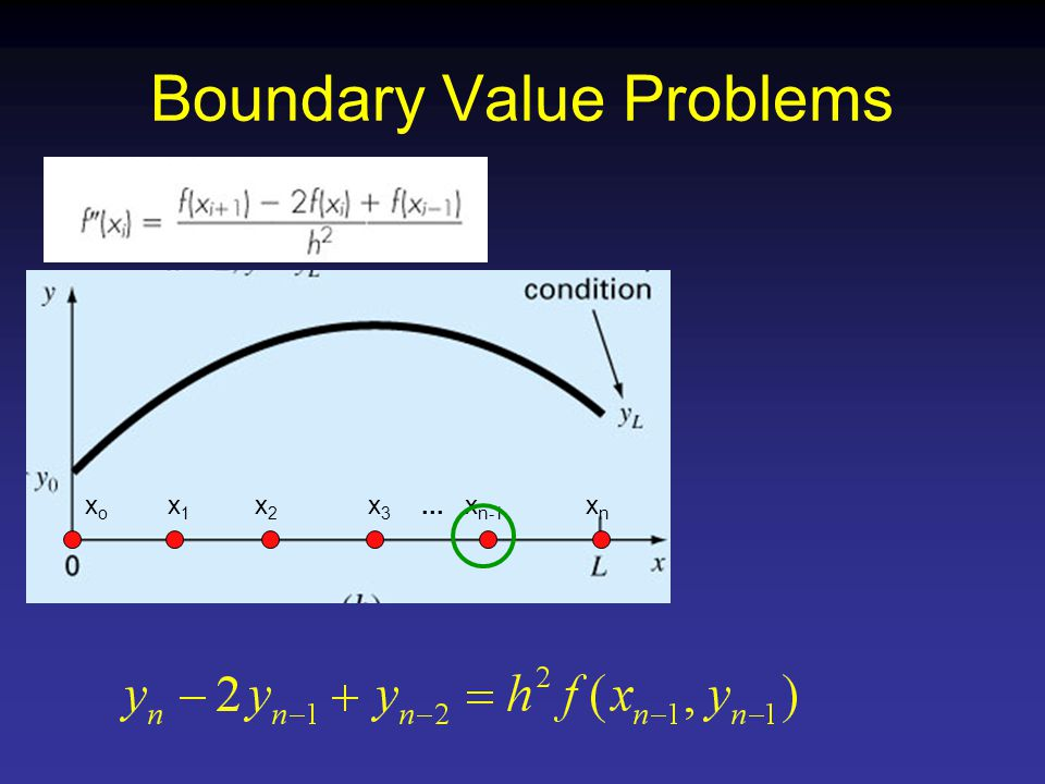 Boundary Value Problems xoxo x1x1 x2x2 x3x3 x n-1 xnxn...