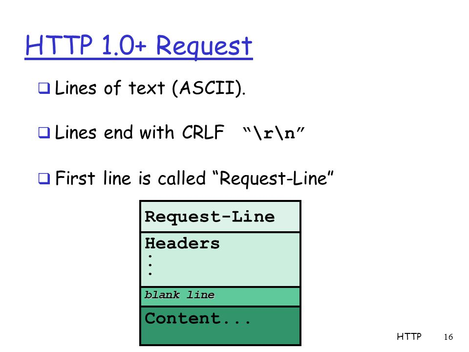 HTTP 1.0+ Request  Lines of text (ASCII).