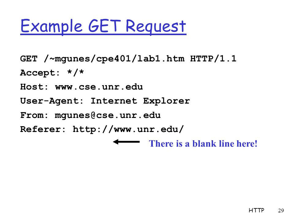 Example GET Request GET /~mgunes/cpe401/lab1.htm HTTP/1.1 Accept: */* Host:   User-Agent: Internet Explorer From: Referer:   There is a blank line here.
