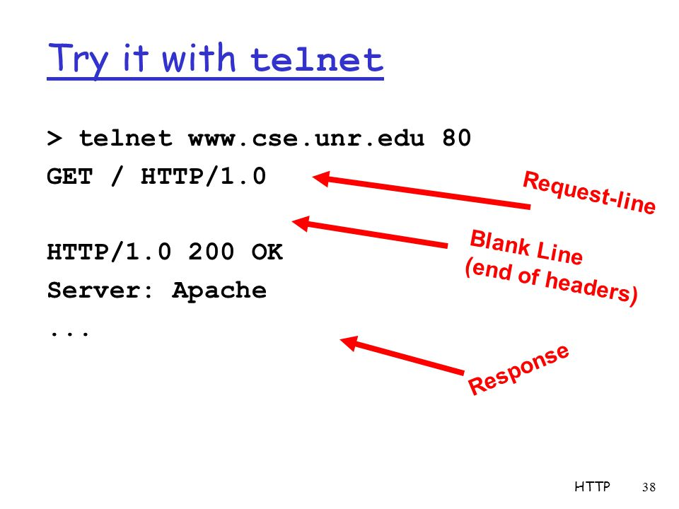 Try it with telnet > telnet   80 GET / HTTP/1.0 HTTP/ OK Server: Apache...