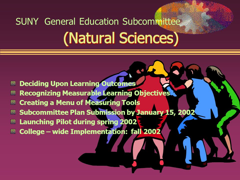 SUNY General Education Subcommittee Deciding Upon Learning Outcomes Recognizing Measurable Learning Objectives Creating a Menu of Measuring Tools Subcommittee Plan Submission by January 15, 2002 Launching Pilot during spring 2002 College – wide Implementation: fall 2002