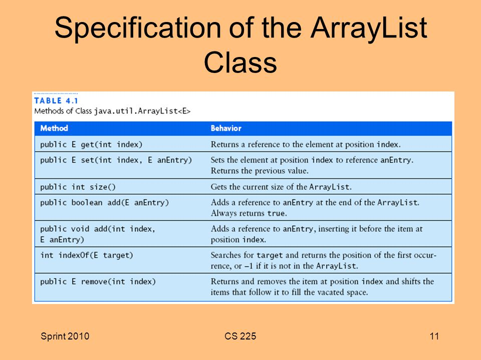 Sprint 2010CS Specification of the ArrayList Class