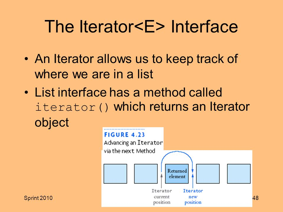 Sprint 2010CS The Iterator Interface An Iterator allows us to keep track of where we are in a list List interface has a method called iterator() which returns an Iterator object