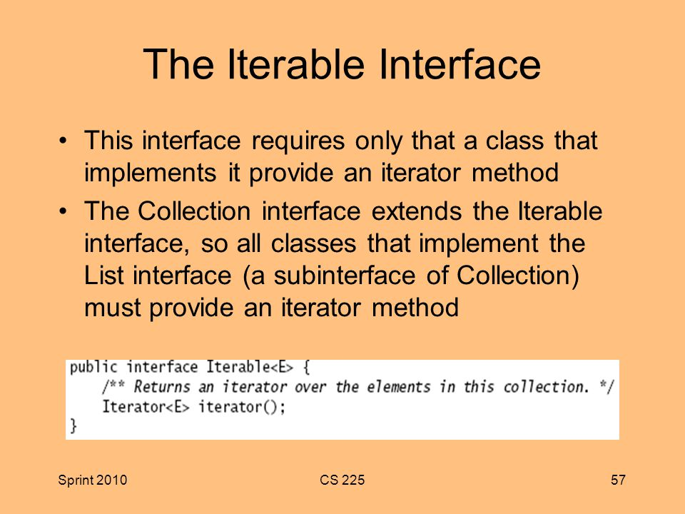 Sprint 2010CS The Iterable Interface This interface requires only that a class that implements it provide an iterator method The Collection interface extends the Iterable interface, so all classes that implement the List interface (a subinterface of Collection) must provide an iterator method