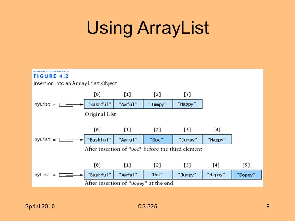 Sprint 2010CS 2258 Using ArrayList