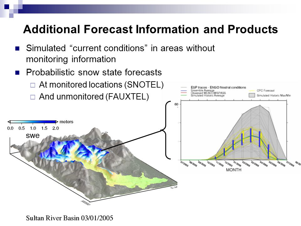 Additional Forecast Information and Products Simulated current conditions in areas without monitoring information Probabilistic snow state forecasts  At monitored locations (SNOTEL)  And unmonitored (FAUXTEL)