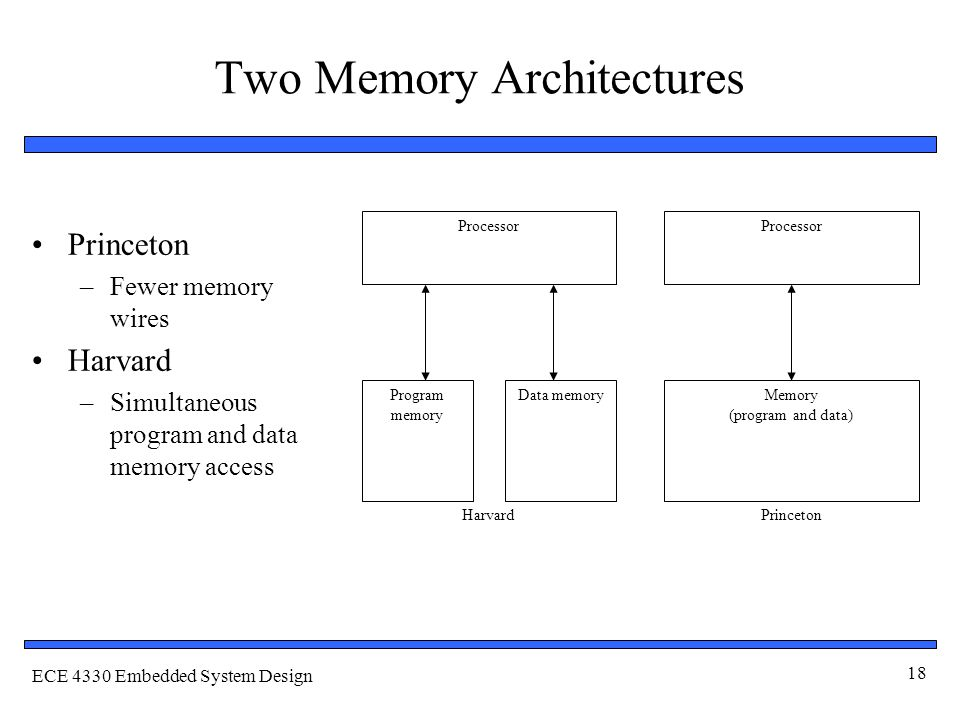 ECE 4330 Embedded System Design 18 Two Memory Architectures Processor Program memory Data memory Processor Memory (program and data) HarvardPrinceton –Fewer memory wires Harvard –Simultaneous program and data memory access