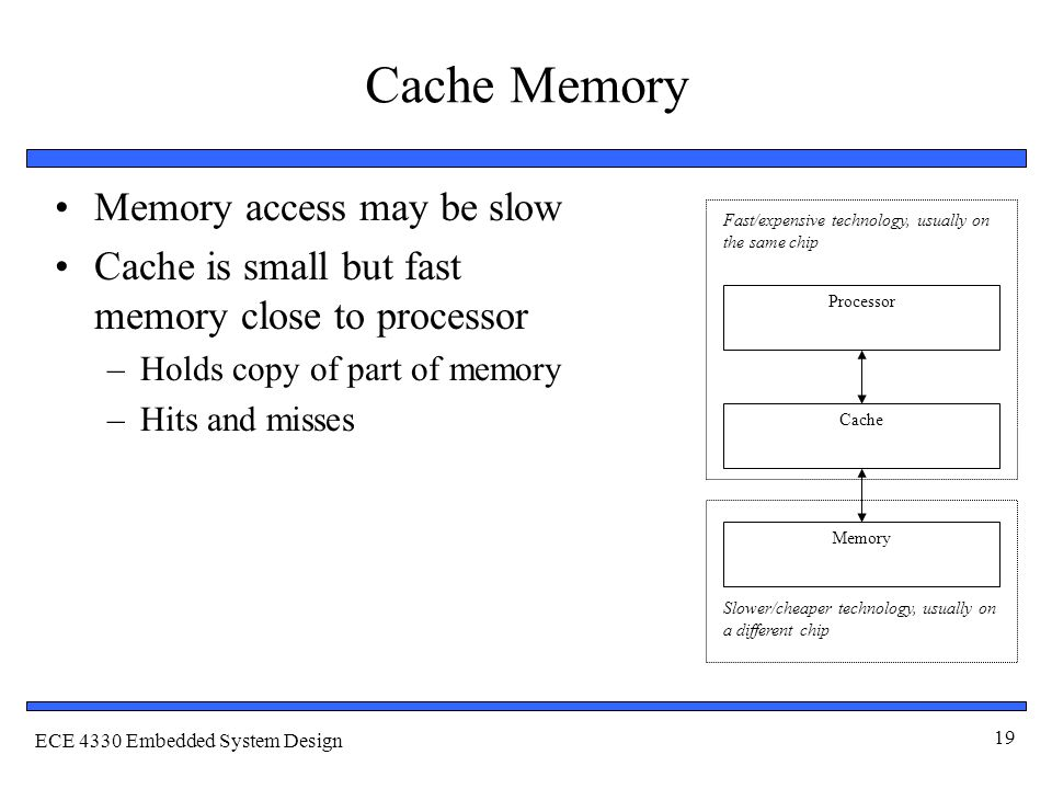 ECE 4330 Embedded System Design 19 Cache Memory Memory access may be slow Cache is small but fast memory close to processor –Holds copy of part of memory –Hits and misses Processor Memory Cache Fast/expensive technology, usually on the same chip Slower/cheaper technology, usually on a different chip