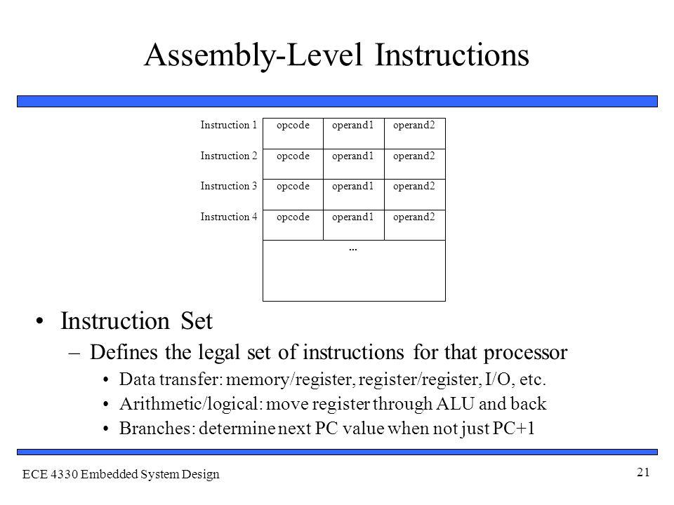 ECE 4330 Embedded System Design 21 Assembly-Level Instructions opcodeoperand1operand2 opcodeoperand1operand2 opcodeoperand1operand2 opcodeoperand1operand2...
