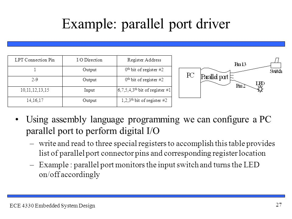 ECE 4330 Embedded System Design 27 Example: parallel port driver Using assembly language programming we can configure a PC parallel port to perform digital I/O –write and read to three special registers to accomplish this table provides list of parallel port connector pins and corresponding register location –Example : parallel port monitors the input switch and turns the LED on/off accordingly LPT Connection PinI/O DirectionRegister Address 1Output0 th bit of register #2 2-9Output0 th bit of register #2 14,16,17Output1,2,3 th bit of register #2 10,11,12,13,15Input6,7,5,4,3 th bit of register #1