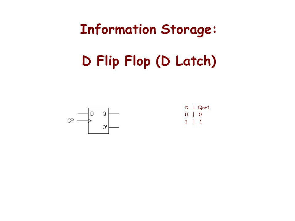 Information Storage: D Flip Flop (D Latch) D | Qn+1 0 | 0 1 | 1