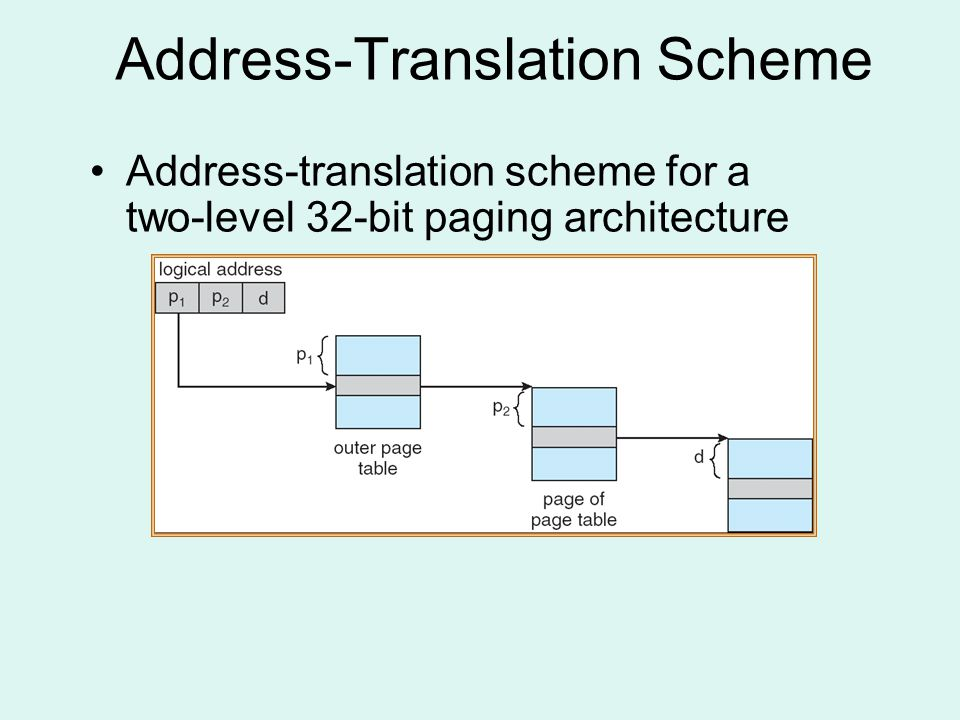 Address-Translation Scheme Address-translation scheme for a two-level 32-bit paging architecture