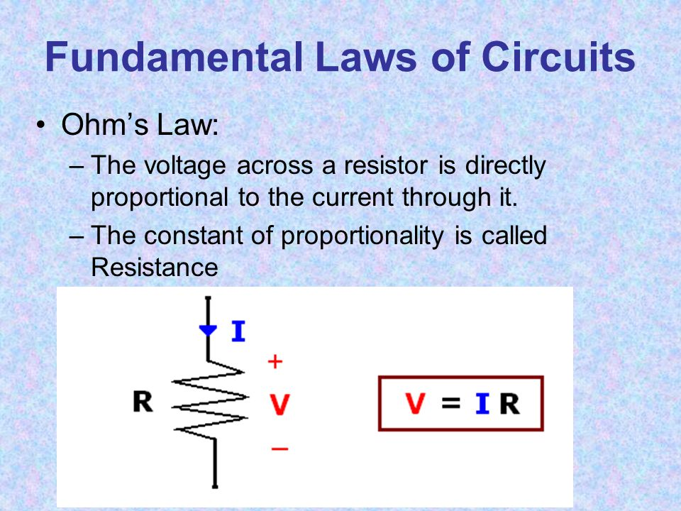 Fundamental Laws of Circuits Ohm's Law: –The voltage across a resistor is directly proportional to the current through it.