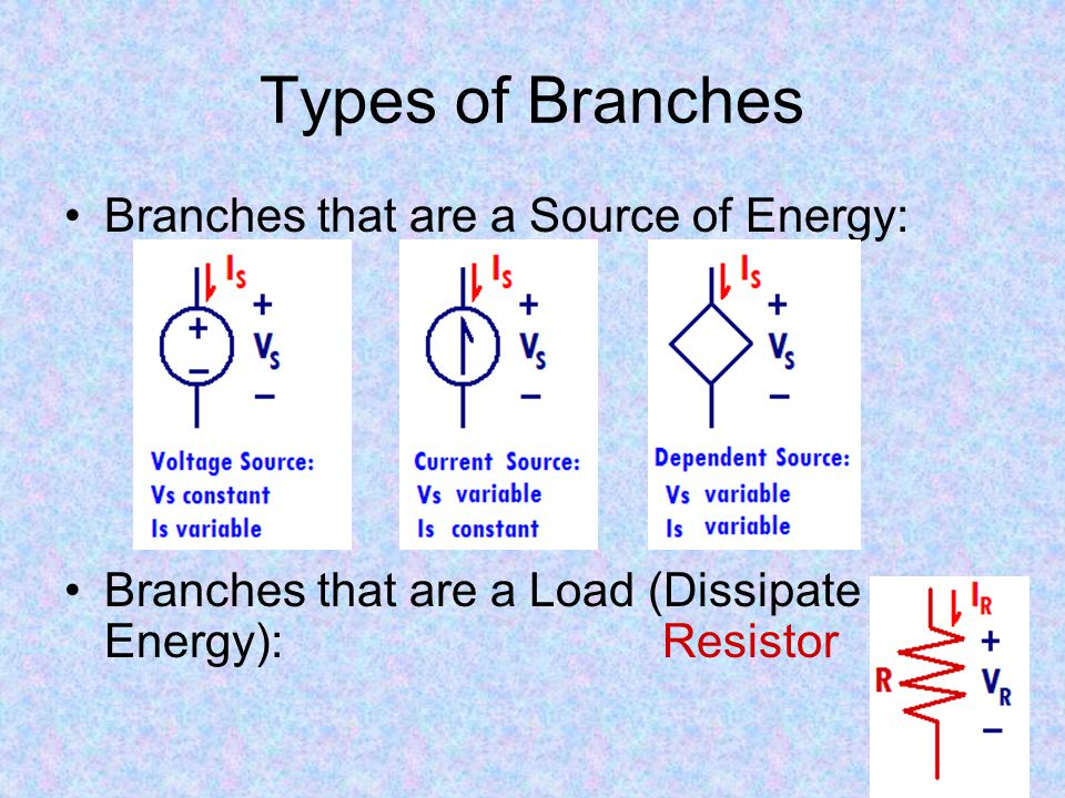 Types of Branches Branches that are a Source of Energy: Branches that are a Load (Dissipate Energy): Resistor