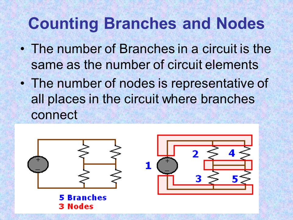 Counting Branches and Nodes The number of Branches in a circuit is the same as the number of circuit elements The number of nodes is representative of all places in the circuit where branches connect