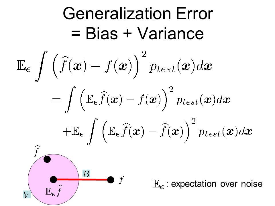 Generalization Error = Bias + Variance : expectation over noise
