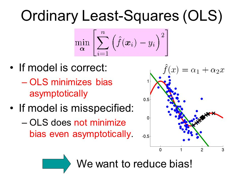 Ordinary Least-Squares (OLS) If model is correct: –OLS minimizes bias asymptotically If model is misspecified: –OLS does not minimize bias even asymptotically.