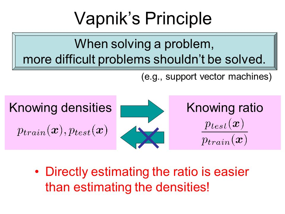 Vapnik's Principle Directly estimating the ratio is easier than estimating the densities.